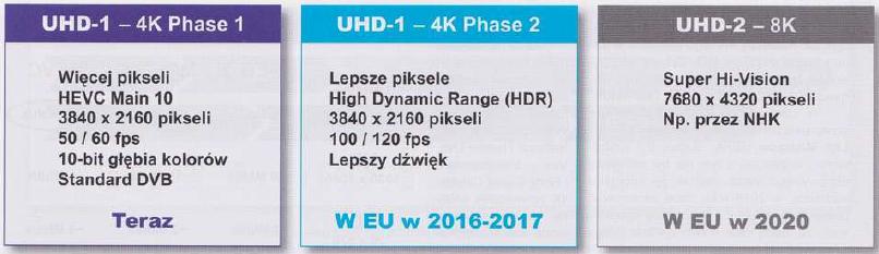 UHD-1