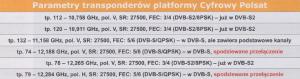 parametry transponderów cyfrowy polsat