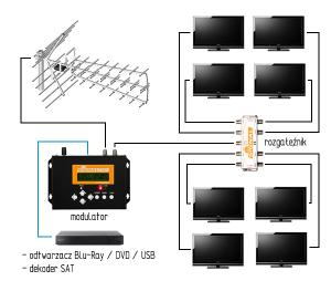 schamat-modulator