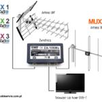 instlacja-mux-8